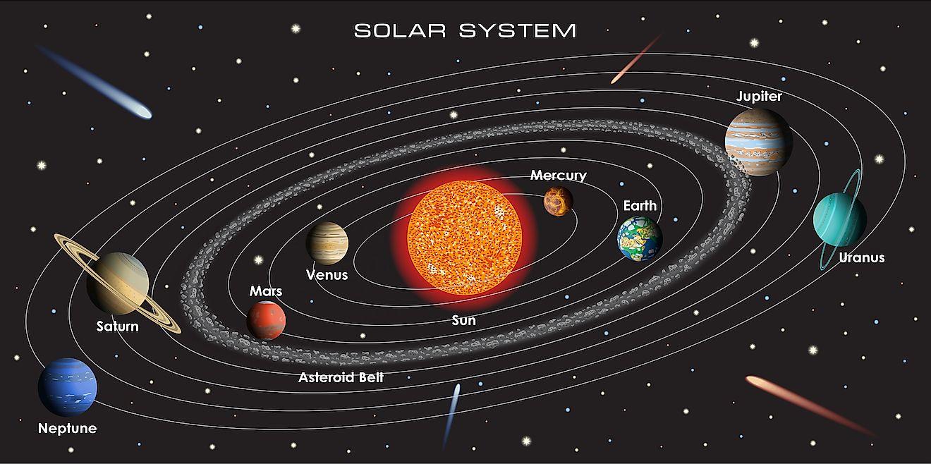 solarsystem fund